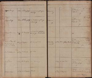 Gaol Docket page 53