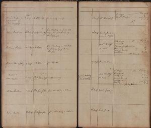 Gaol Docket page 55