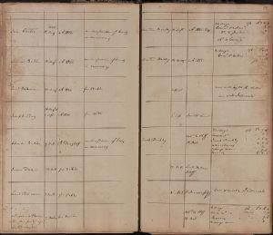 Gaol Docket page 57