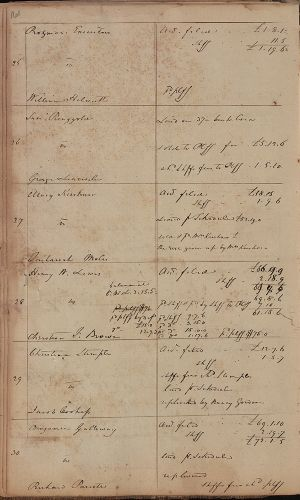 Distresses for Rent 1805