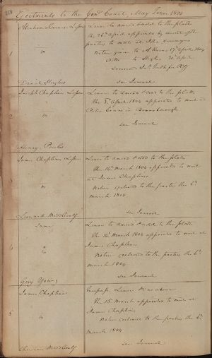 Ejectments to the General Court, May Term 1804