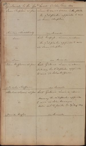 Ejectments to the General Court, October Term 1804