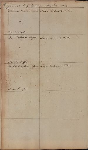 Ejectments to the General Court, May Term 1806
