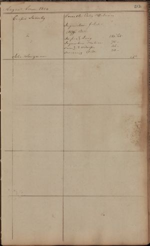 Warrants of Resurvey on Ejectments to the County Courts, August Term 1804