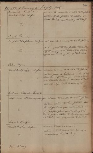 Warrants of Resurvey on Ejectments to the County Courts, February Term 1806