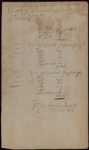 Washington County Court March Term Judgment 1806