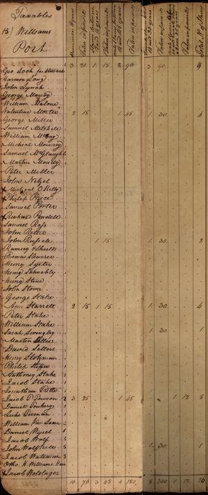 Williams Port Town - Slaves