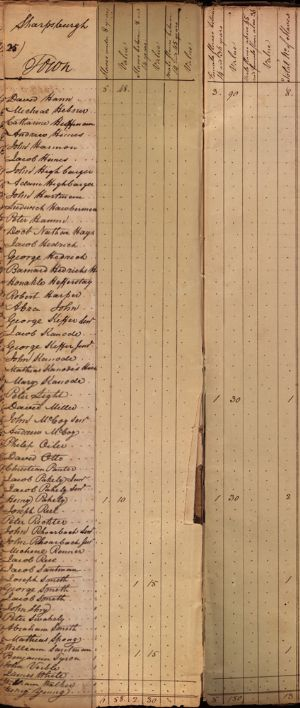 Sharpsburgh Town - slaves
