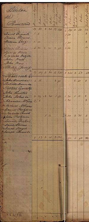 Linton Hundred & Handcock - slaves